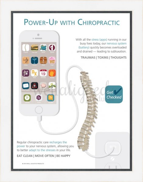 chiropractic education posters
