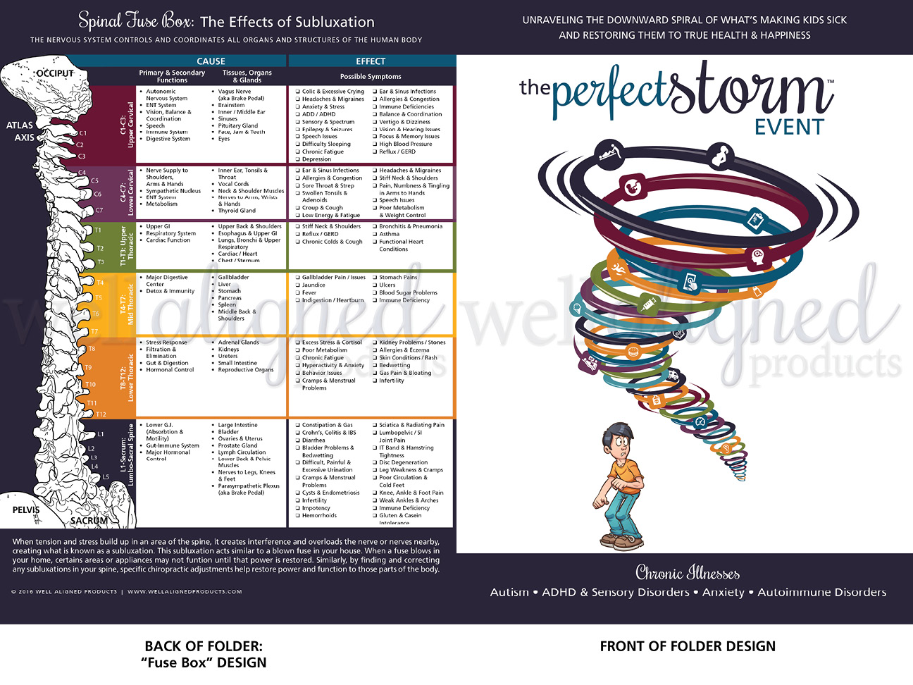 Perfect Storm Event Folders Well Aligned Products Fuse Box Design Chiro