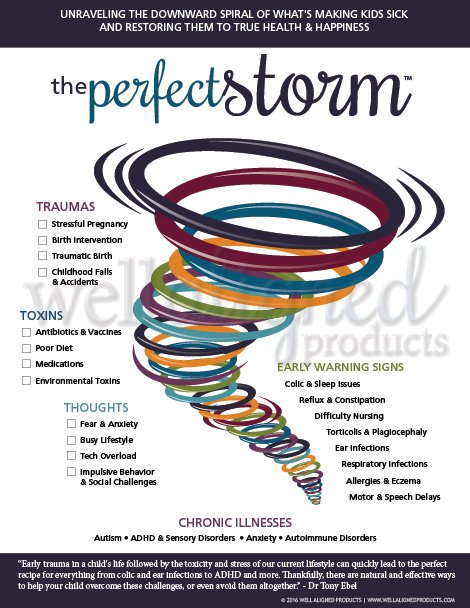 chiropractic kids educational poster