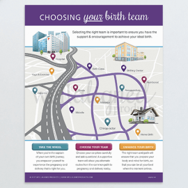 chiropractic pregnancy birth team education handout doula midwife yoga